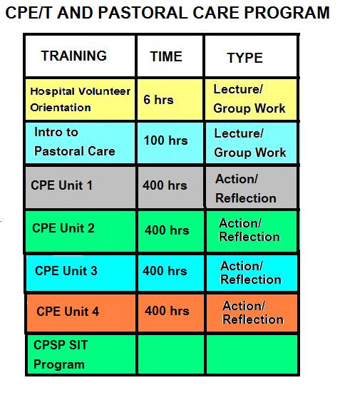 PC Training Program